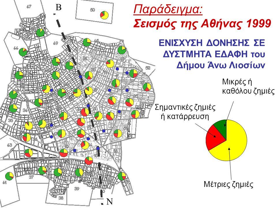 Παράδειγμα: Σεισμός της Αθήνας 1999 B