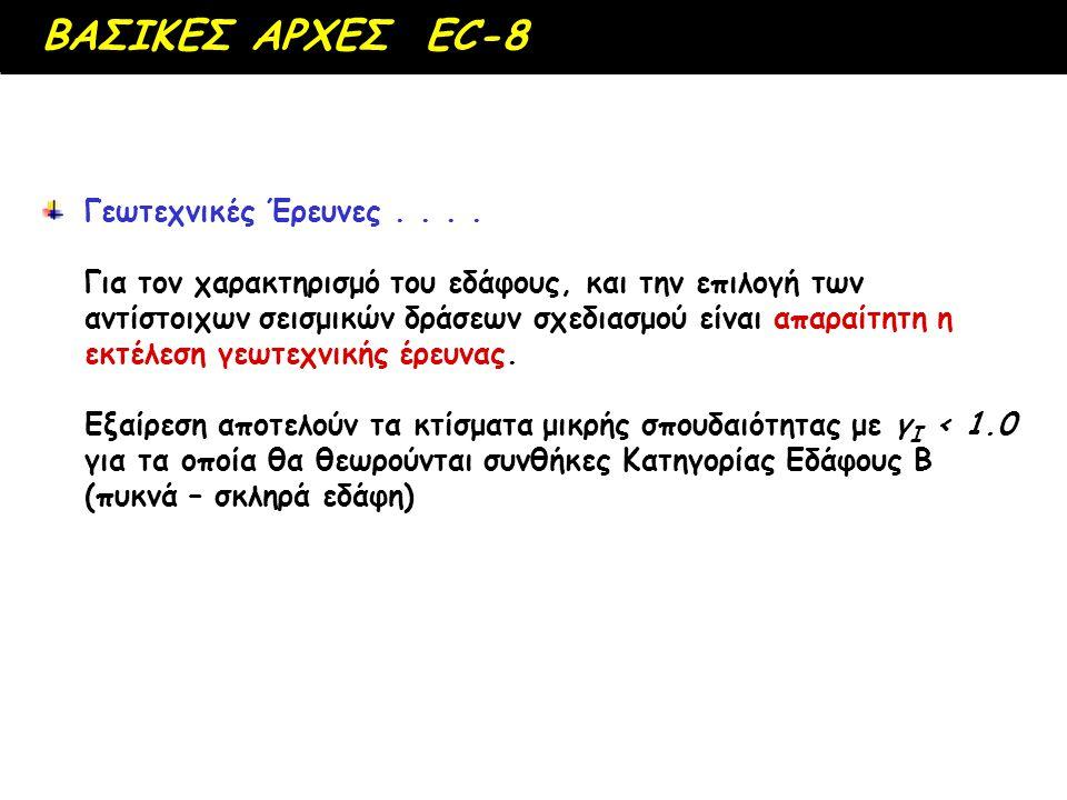 ΒΑΣΙΚΕΣ ΑΡΧΕΣ EC-8 Γεωτεχνικές Έρευνες . . . .