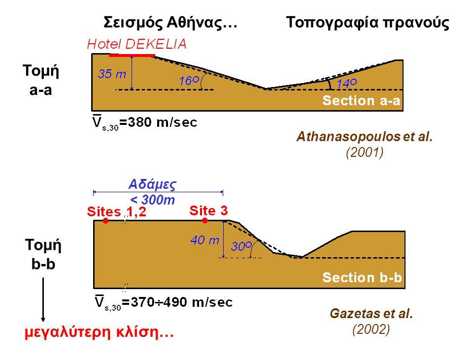 Σεισμός Αθήνας… Τοπογραφία πρανούς Τομή a-a Τομή b-b μεγαλύτερη κλίση…