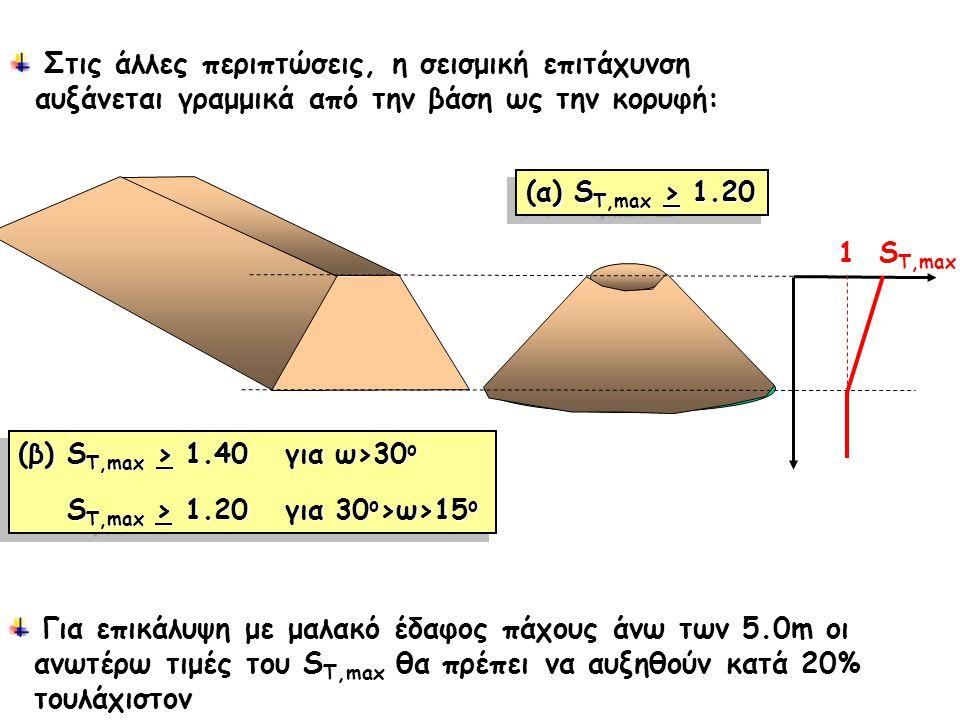 Για επικάλυψη με μαλακό έδαφος πάχους άνω των 5.0m οι