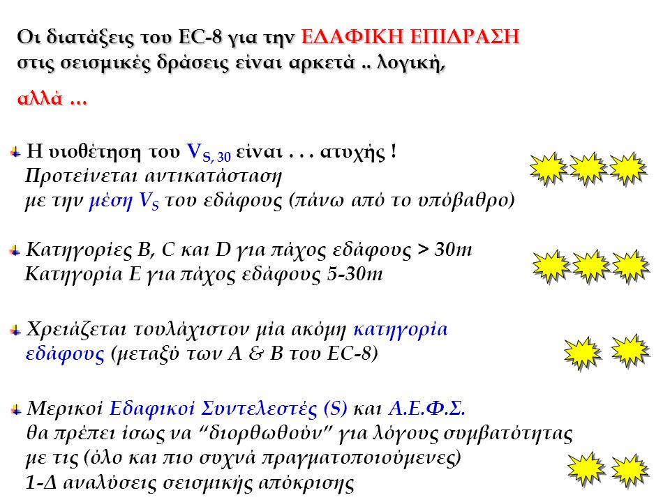 Οι διατάξεις του EC-8 για την ΕΔΑΦΙΚΗ ΕΠΙΔΡΑΣΗ