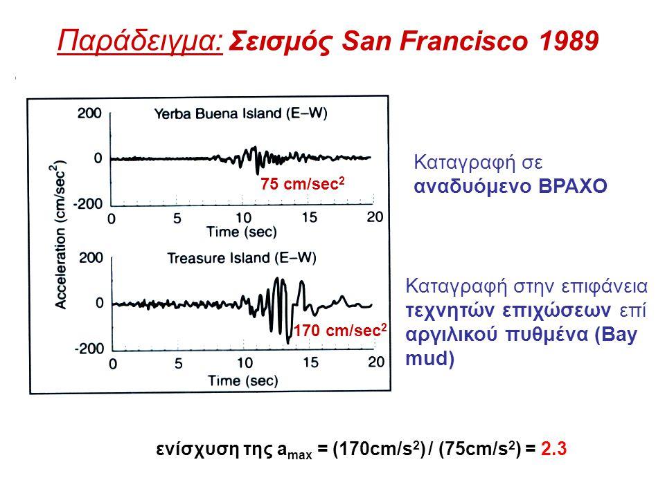 Παράδειγμα: Σεισμός San Francisco 1989