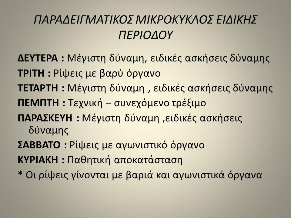 ΠΑΡΑΔΕΙΓΜΑΤΙΚΟΣ ΜΙΚΡΟΚΥΚΛΟΣ ΕΙΔΙΚΗΣ ΠΕΡΙΟΔΟΥ