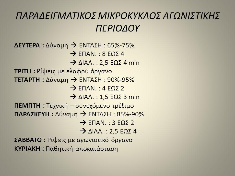 ΠΑΡΑΔΕΙΓΜΑΤΙΚΟΣ ΜΙΚΡΟΚΥΚΛΟΣ ΑΓΩΝΙΣΤΙΚΗΣ ΠΕΡΙΟΔΟΥ