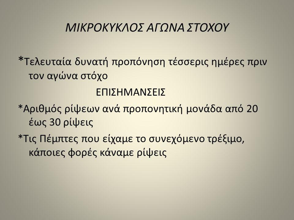 ΜΙΚΡΟΚΥΚΛΟΣ ΑΓΩΝΑ ΣΤΟΧΟΥ