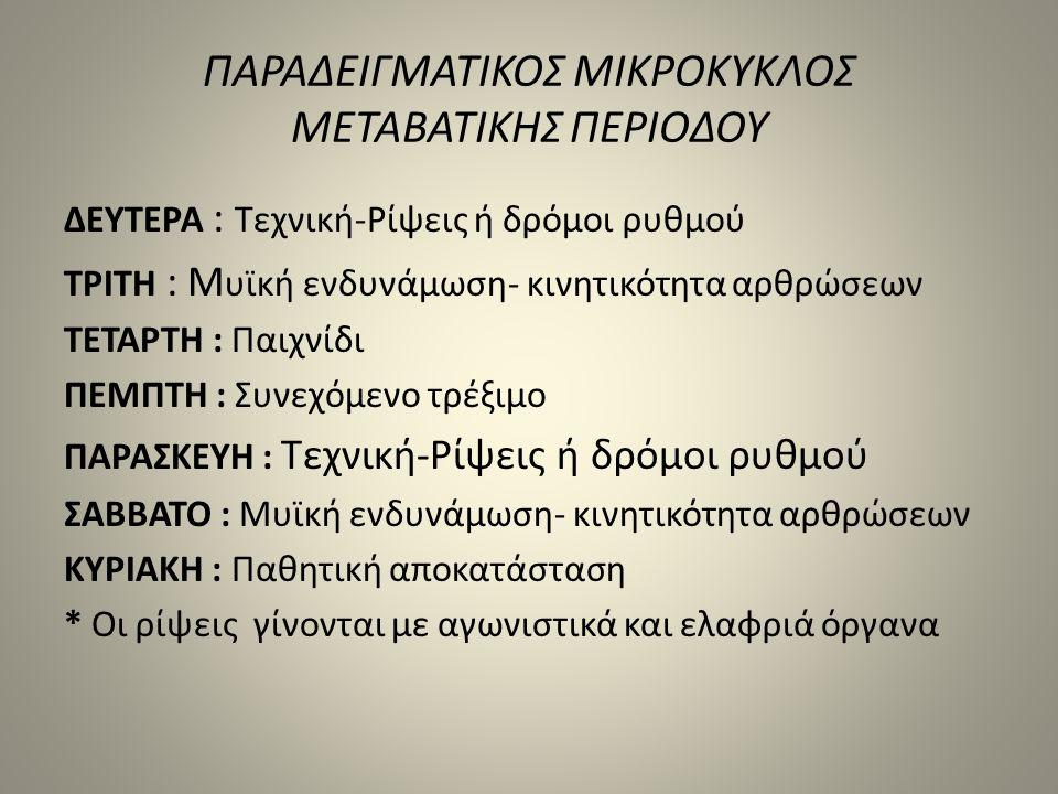 ΠΑΡΑΔΕΙΓΜΑΤΙΚΟΣ ΜΙΚΡΟΚΥΚΛΟΣ ΜΕΤΑΒΑΤΙΚΗΣ ΠΕΡΙΟΔΟΥ