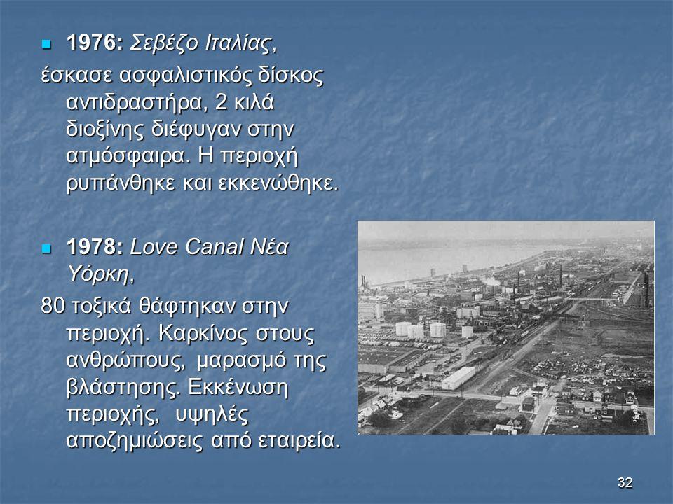 1976: Σεβέζο Ιταλίας, έσκασε ασφαλιστικός δίσκος αντιδραστήρα, 2 κιλά διοξίνης διέφυγαν στην ατμόσφαιρα. Η περιοχή ρυπάνθηκε και εκκενώθηκε.