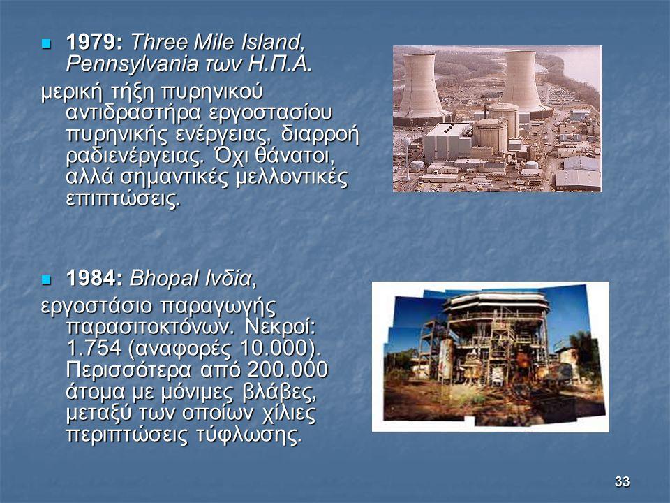 1979: Three Mile Island, Pennsylvania των Η.Π.Α.