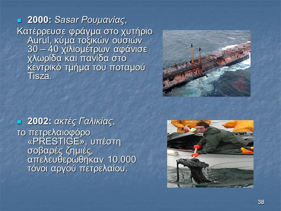 2000: Sasar Ρουμανίας,