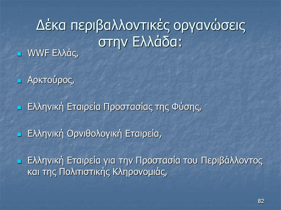 Δέκα περιβαλλοντικές οργανώσεις στην Ελλάδα: