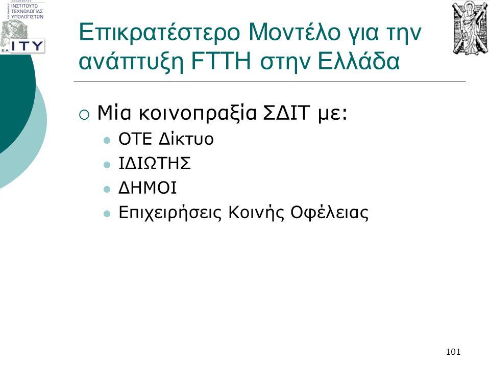 Επικρατέστερο Μοντέλο για την ανάπτυξη FTTH στην Ελλάδα