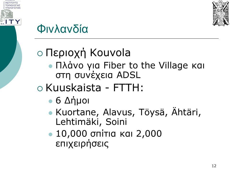 Φινλανδία Περιοχή Kouvola Kuuskaista - FTTH: