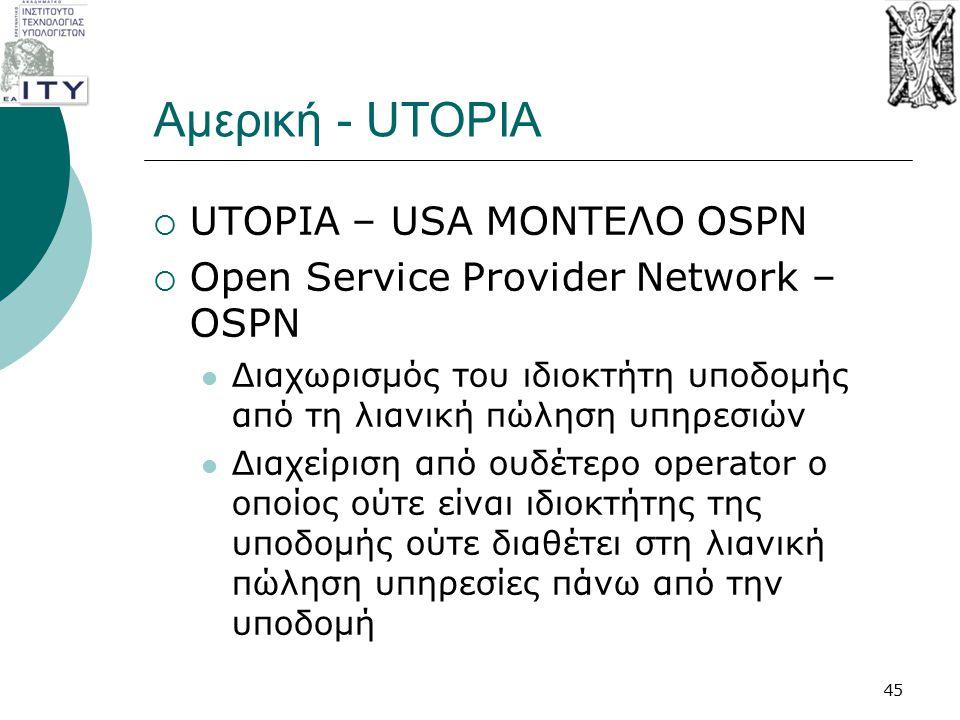 Αμερική - UTOPIA UTOPIA – USA ΜΟΝΤΕΛΟ OSPN