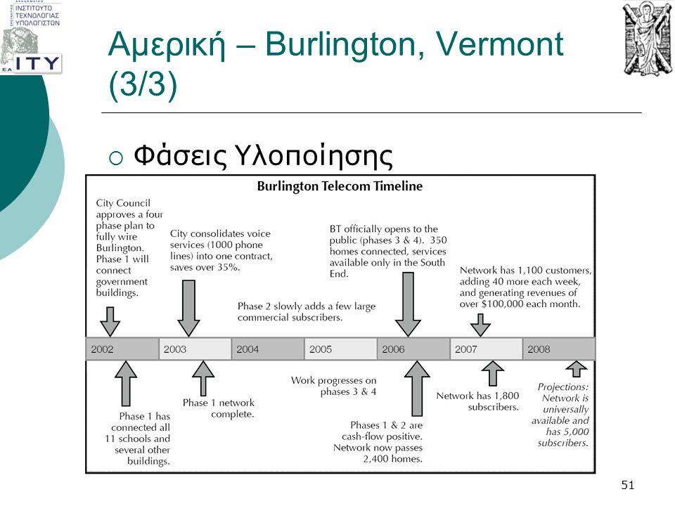 Αμερική – Burlington, Vermont (3/3)