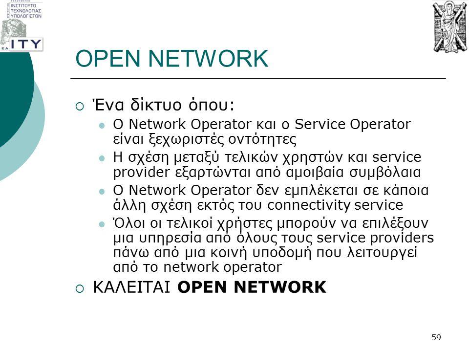 OPEN NETWORK Ένα δίκτυο όπου: ΚΑΛΕΙΤΑΙ OPEN NETWORK