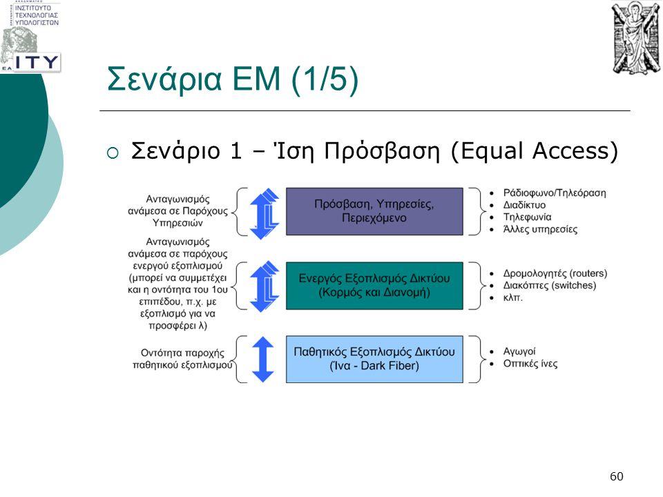 Σενάρια ΕΜ (1/5) Σενάριο 1 – Ίση Πρόσβαση (Equal Access)