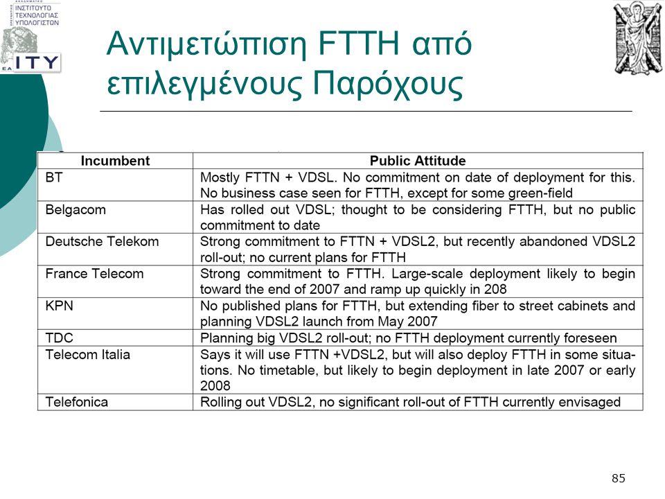 Αντιμετώπιση FTTH από επιλεγμένους Παρόχους