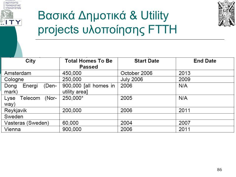 Βασικά Δημοτικά & Utility projects υλοποίησης FTTH
