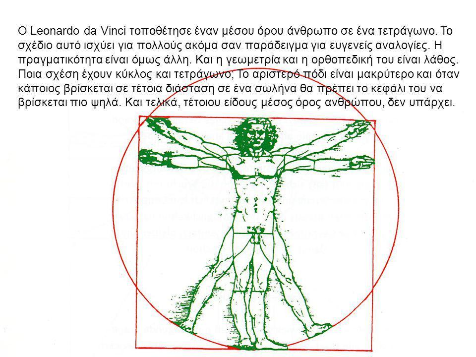 Ο Leonardo da Vinci τοποθέτησε έναν μέσου όρου άνθρωπο σε ένα τετράγωνο.