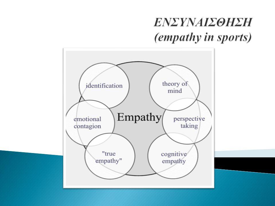 ΕΝΣΥΝΑΙΣΘΗΣΗ (empathy in sports)