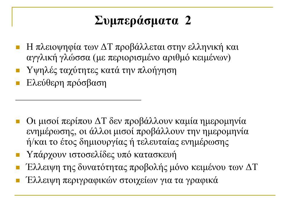 Συμπεράσματα 2 Η πλειοψηφία των ΔΤ προβάλλεται στην ελληνική και αγγλική γλώσσα (με περιορισμένο αριθμό κειμένων)