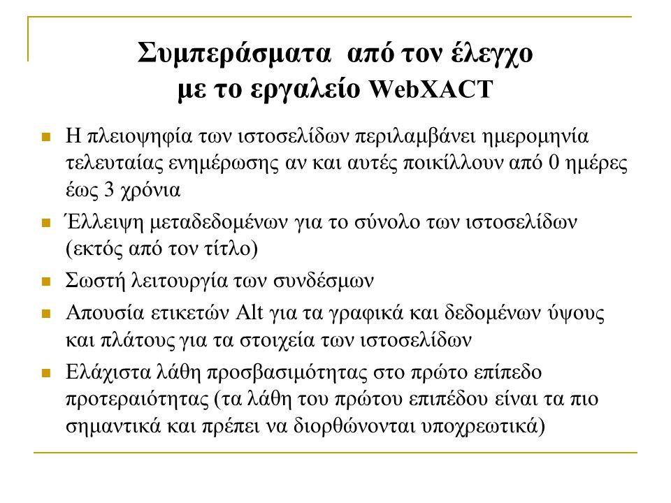 Συμπεράσματα από τον έλεγχο με το εργαλείο WebXACT