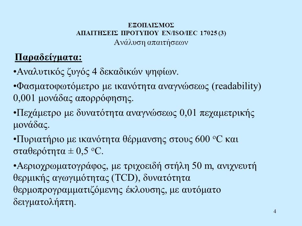 ΕΞΟΠΛΙΣΜΟΣ ΑΠΑΙΤΗΣΕΙΣ ΠΡΟΤΥΠΟΥ EN/ISO/IEC 17025 (3) Ανάλυση απαιτήσεων