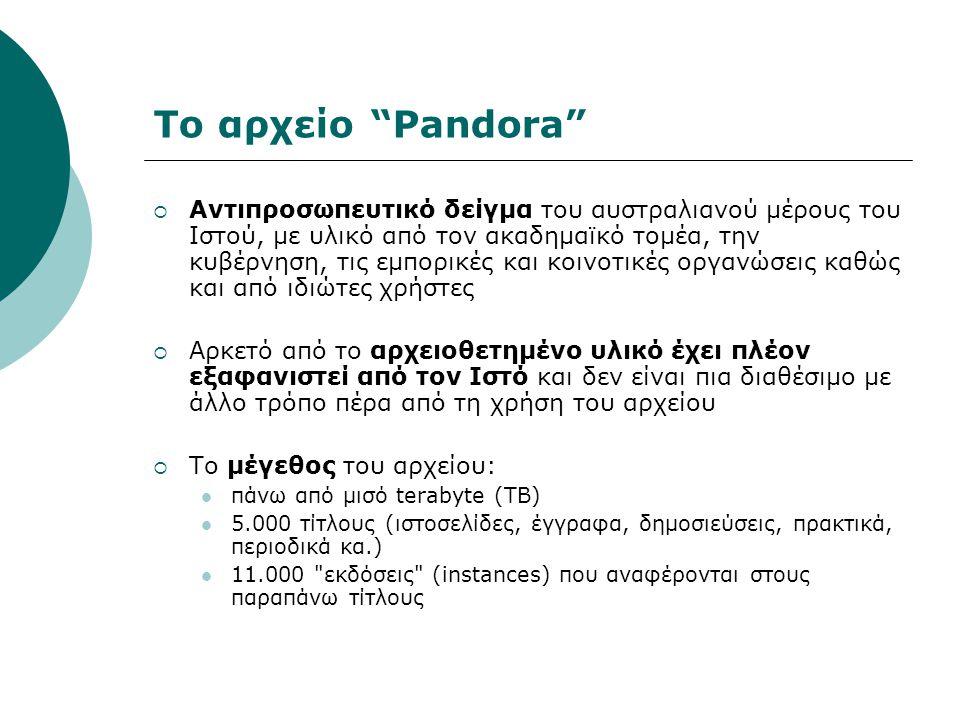 Το αρχείο Pandora