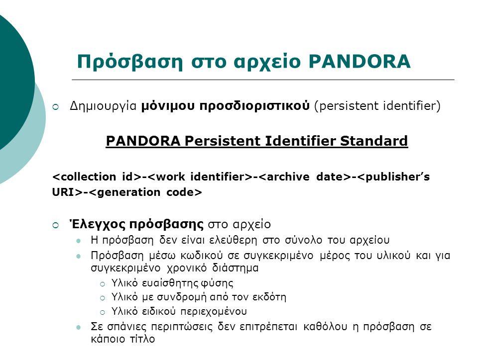 Πρόσβαση στο αρχείο PANDORA