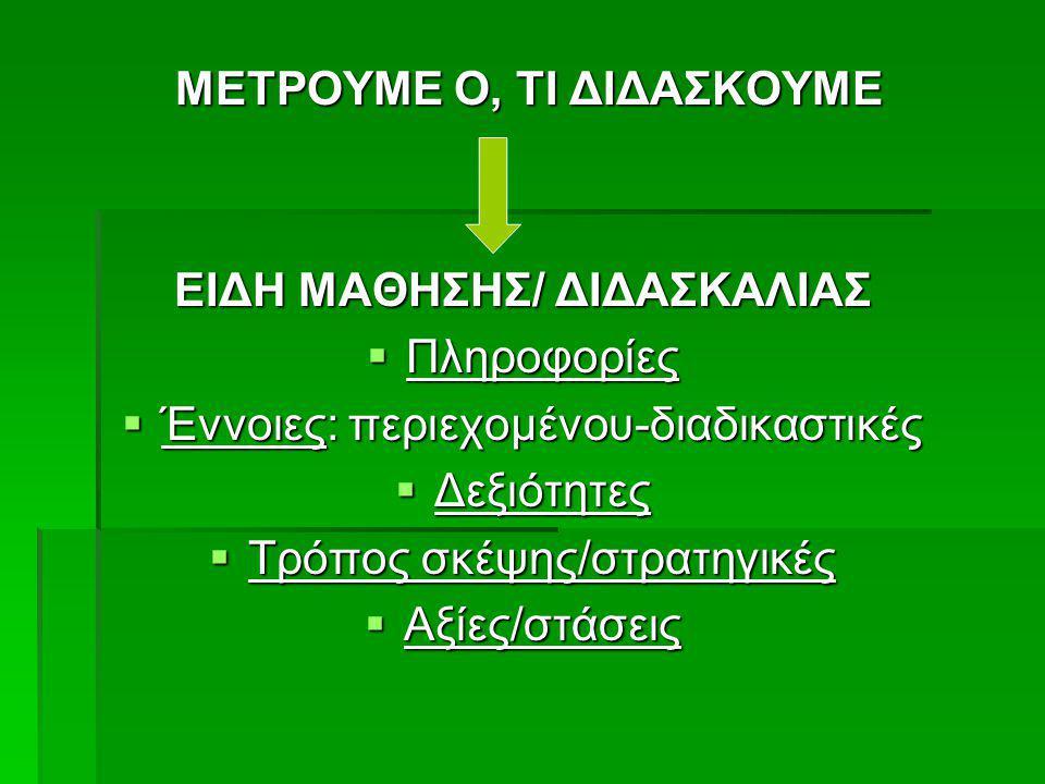ΕΙΔΗ ΜΑΘΗΣΗΣ/ ΔΙΔΑΣΚΑΛΙΑΣ