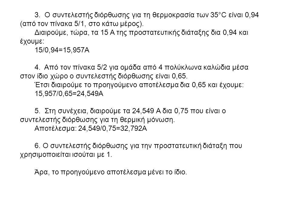 3. Ο συντελεστής διόρθωσης για τη θερμοκρασία των 35°C είναι 0,94 (από τον πίνακα 5/1, στο κάτω μέρος).