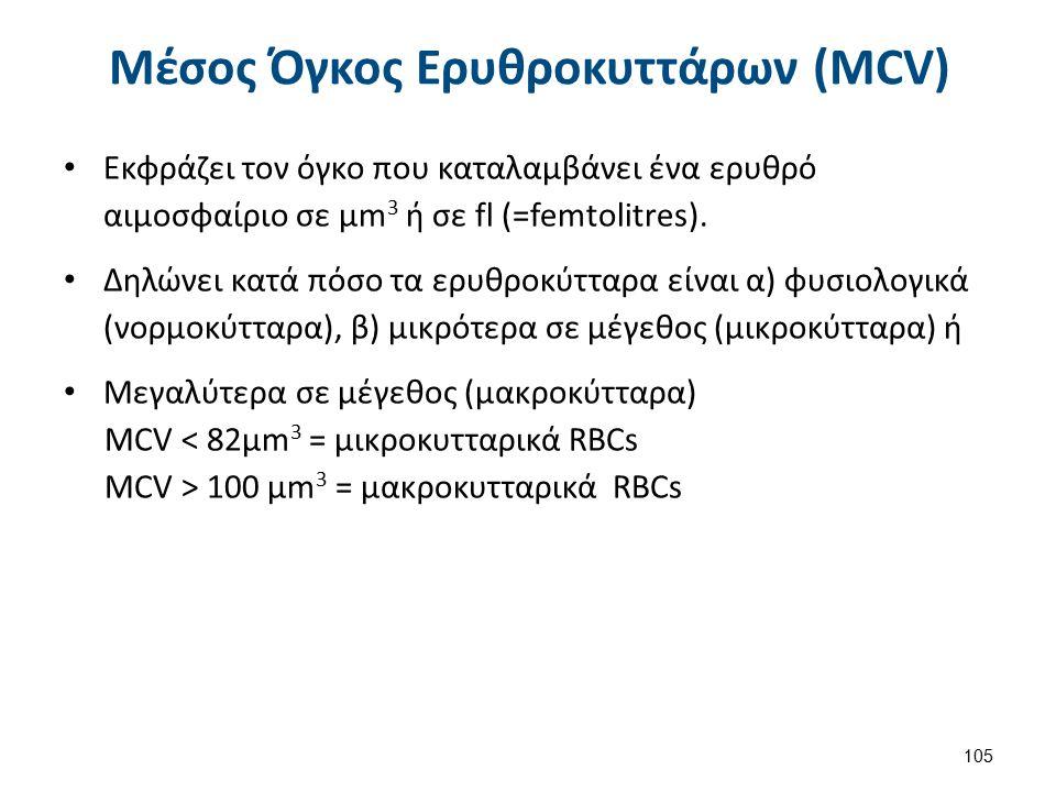 Φυσιολογικές Τιμές MCV
