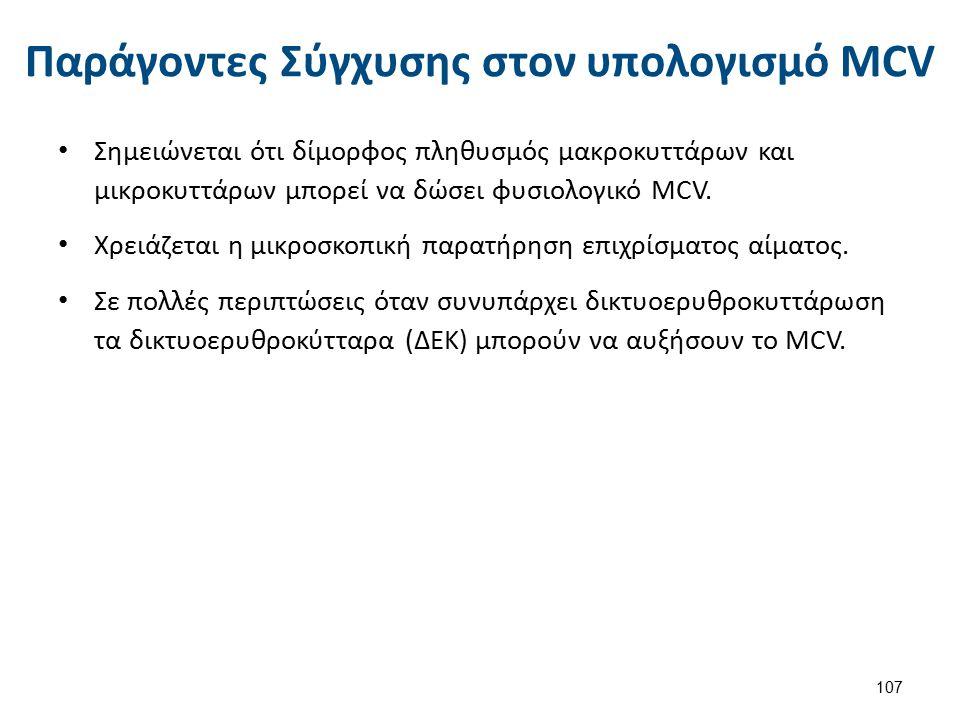 Μέση Αιμοσφαιρίνη Ερυθροκυττάρων (MCH)