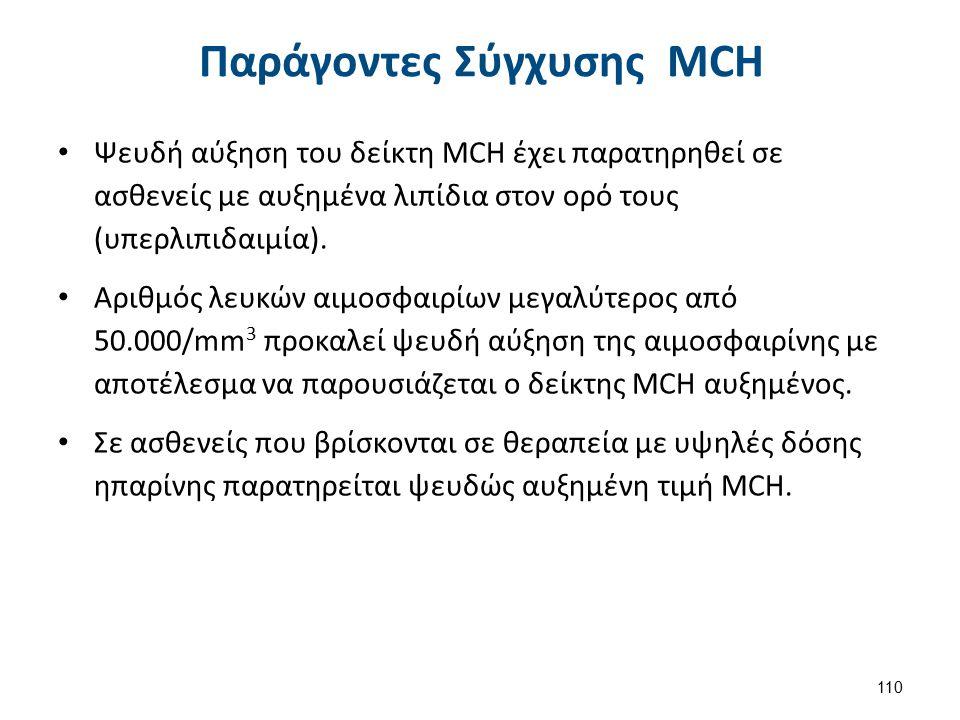 Μέση Συγκέντρωση Αιμοσφαιρίνης Ερυθροκυττάρων (MCHC)