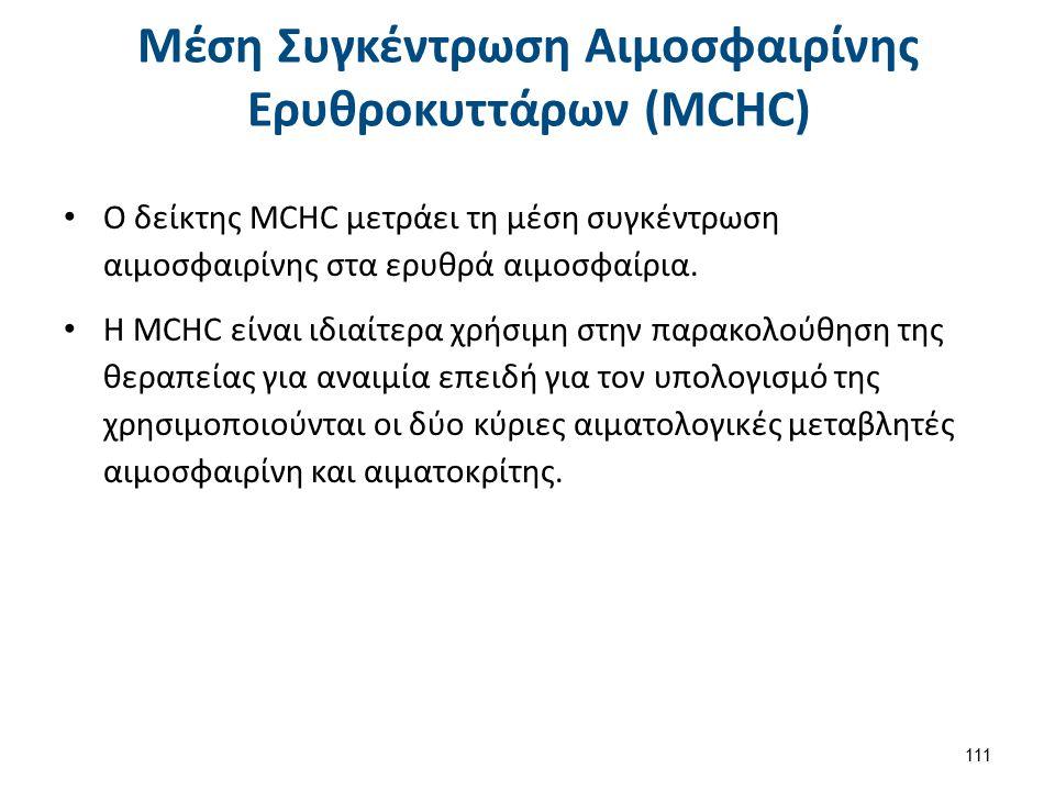 Φυσιολογικές Τιμές MCHC