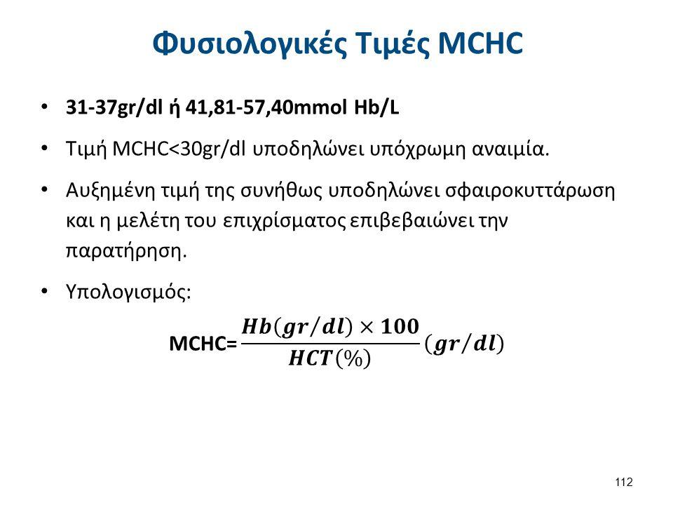 Παράγοντες Σύγχυσης MCHC