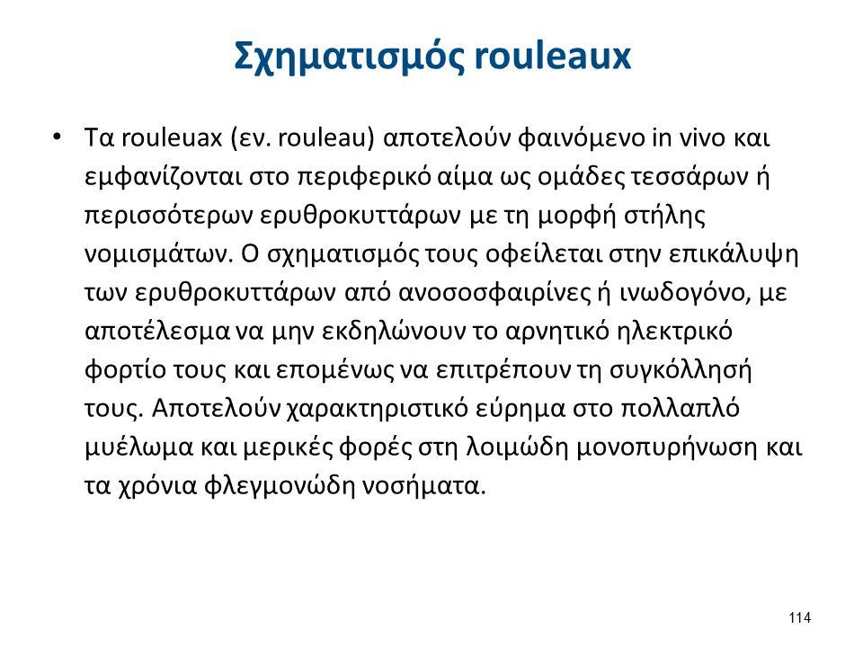 Rouleaux , από Gabriel Caponetti διαθέσιμο με άδεια CC BY-SA 3.0