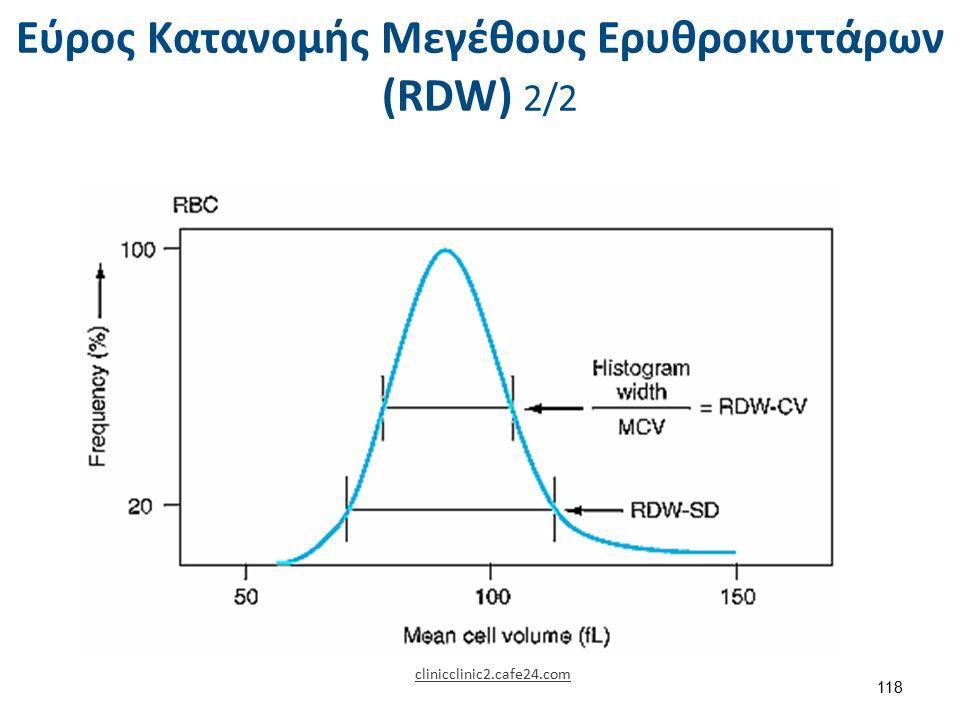 Αυξημένος δείκτης RDW Αυξημένος δείκτης RDW παρατηρείται σε: