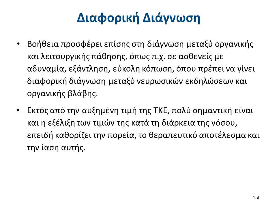 Η ΤΚΕ Πλεονεκτεί στη Μέτρηση Έναντι: