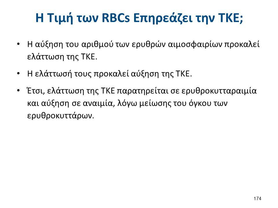 Τι Γίνεται σε Κληρονομικές Μεμβρανοπάθειες των RBCs;