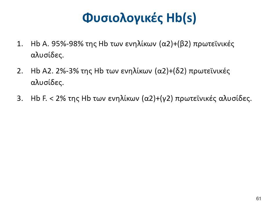 Μεταφορά Οξυγόνου 1/2 Μεταφέρεται με τη βοήθεια των RBCs.