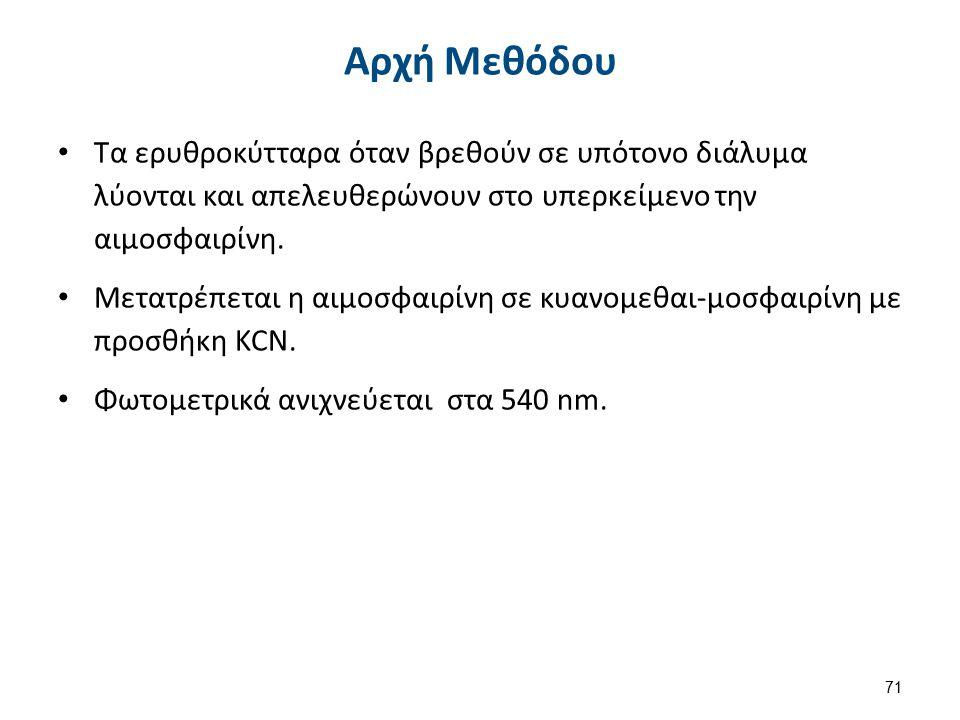 Υλικά αιμόλυσης Ολικό αίμα σε EDTA. Διάλυμα Drabkin (ΚCN, K3FeCN8).