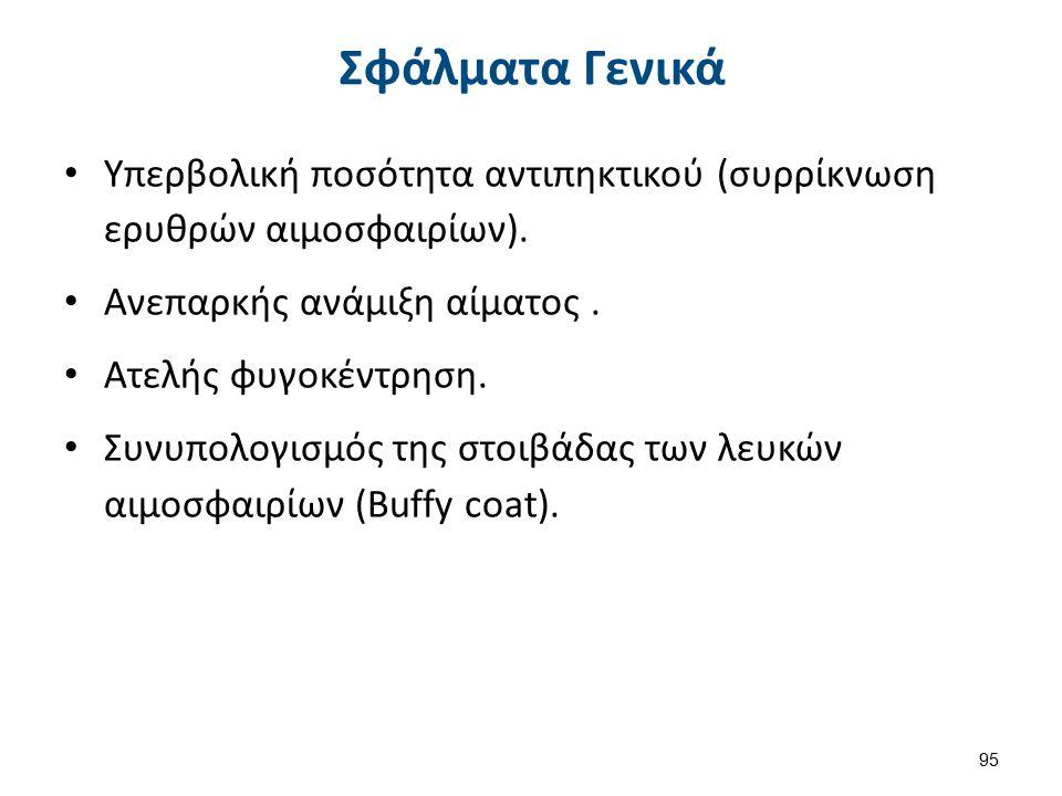 Καθίζηση Ερυθροκυττάρων 1/2