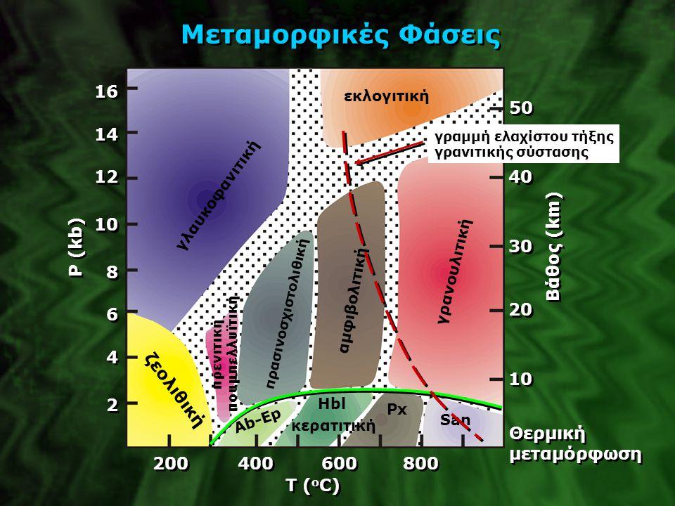 Μεταμορφικές Φάσεις 16 50 14 12 40 10 Ρ (kb) Βάθος (km) 30 8 20 6 4 10