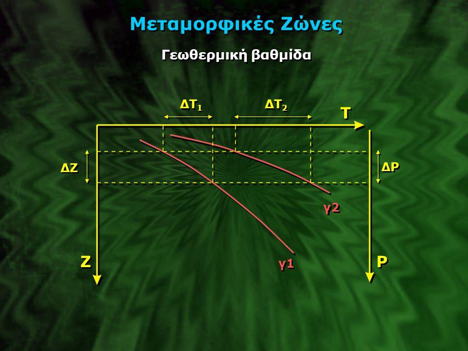 Μεταμορφικές Ζώνες Γεωθερμική βαθμίδα ΔΤ1 ΔΤ2 Τ ΔΖ ΔΡ γ2 Ζ Ρ γ1