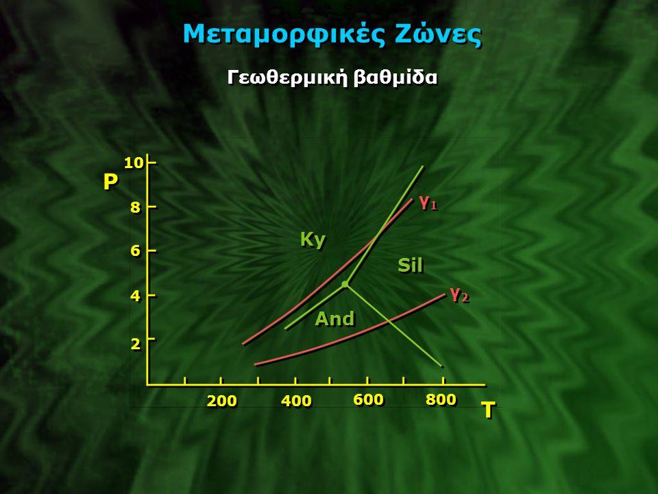 Μεταμορφικές Ζώνες Ρ Τ Γεωθερμική βαθμίδα Ky Sil And γ1 γ2 10 8 6 4 2
