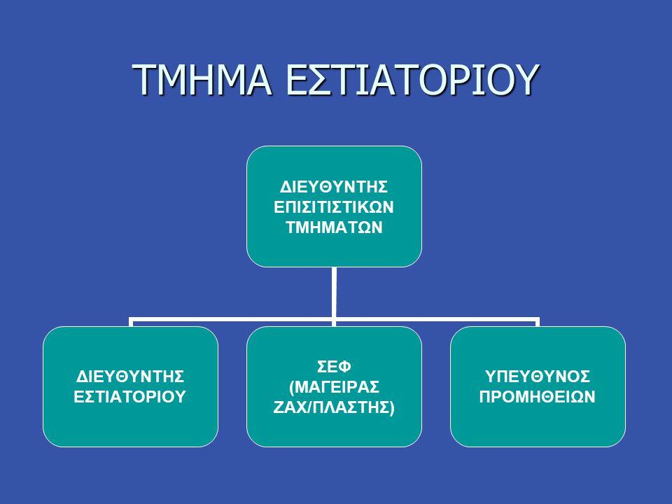 ΤΜΗΜΑ ΕΣΤΙΑΤΟΡΙΟΥ