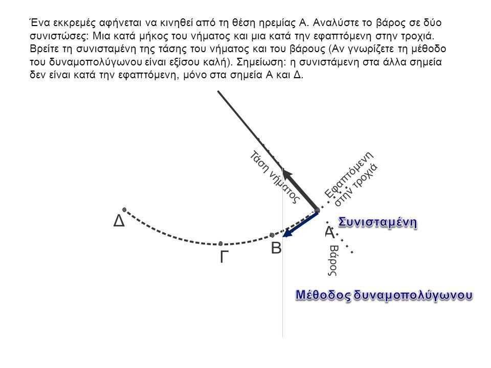 Μέθοδος δυναμοπολύγωνου