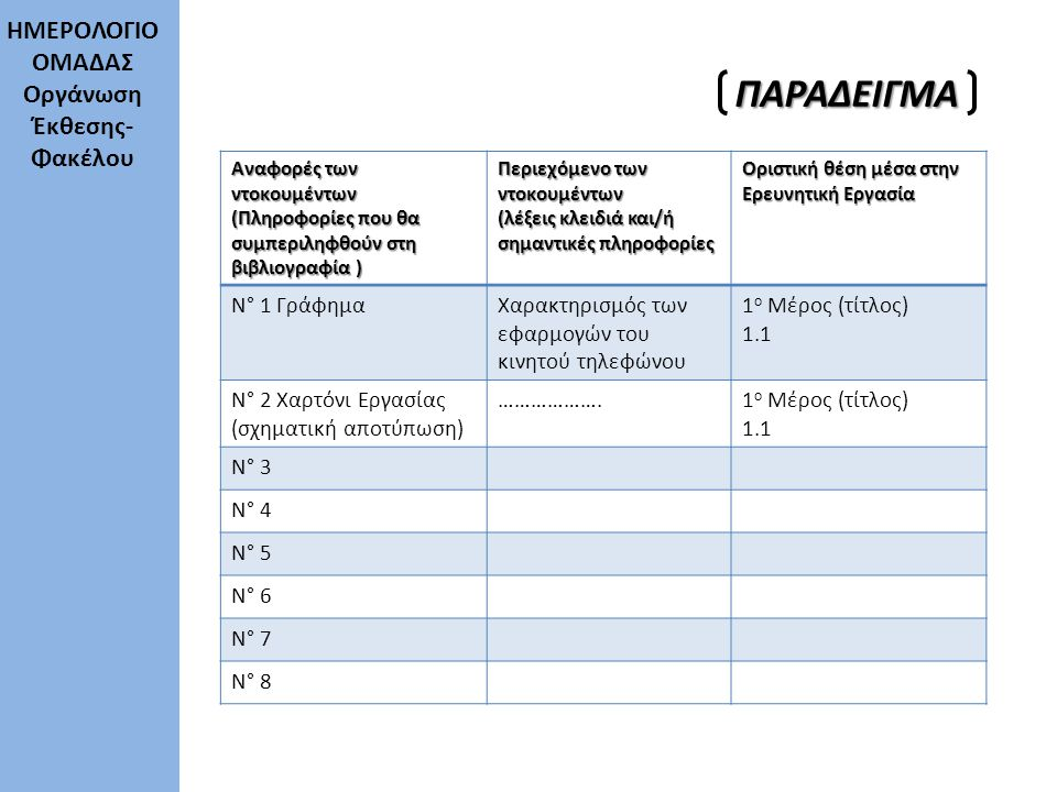 Οργάνωση Έκθεσης-Φακέλου