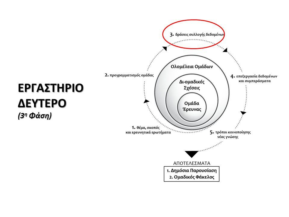 ΕΡΓΑΣΤΗΡΙΟ ΔΕΥΤΕΡΟ (3η Φάση)